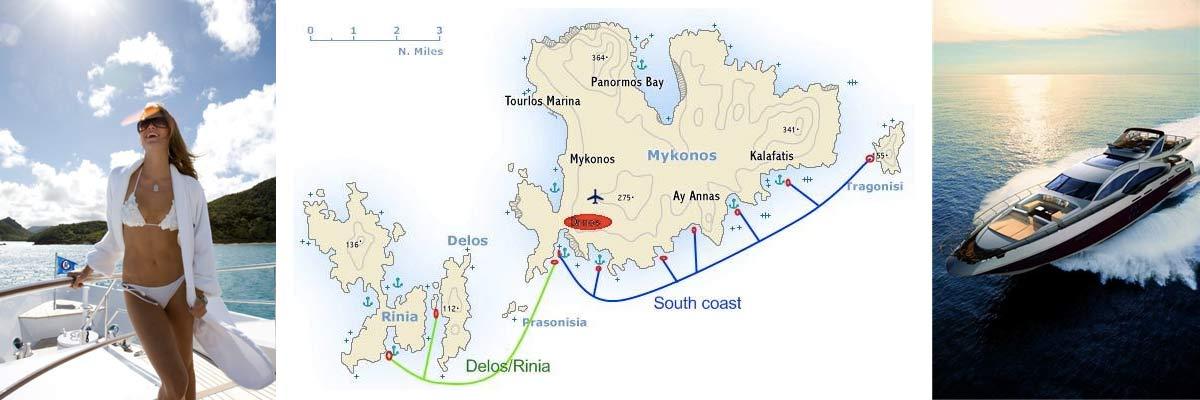 Yacht charters in Mykonos island